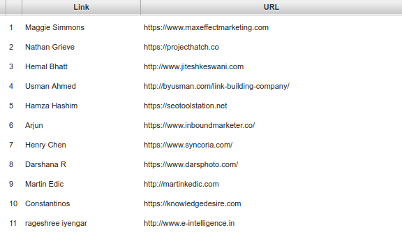 Commentators' Page URLs