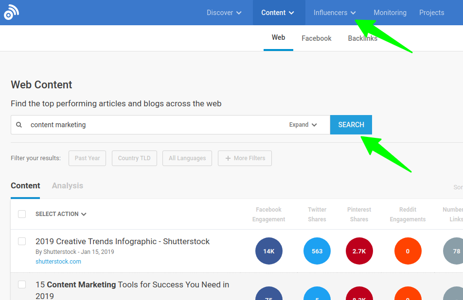 Top Content Marketing Blogs or Articles